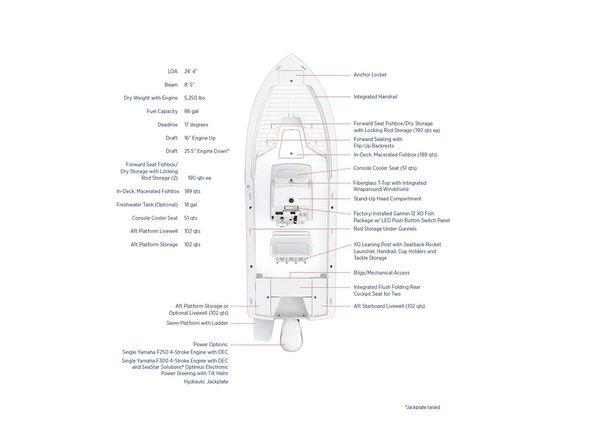 Regulator 24XO image