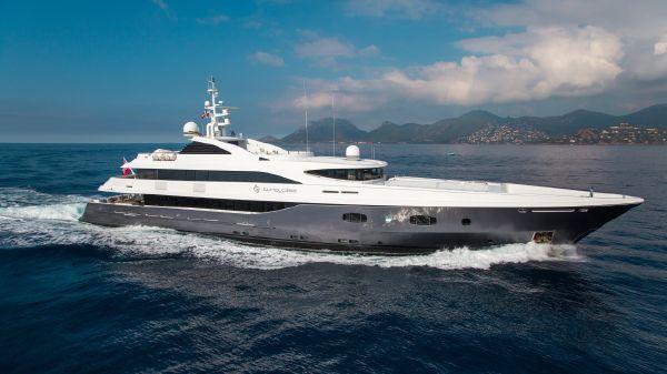 Proteskan Turquiose 55m Motor Yacht