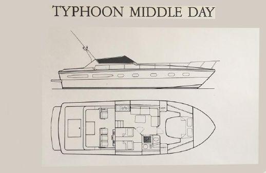 Raffaelli Typhoon Middle Day image