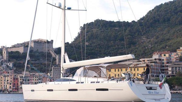 Gianetti Navitalia Star 73