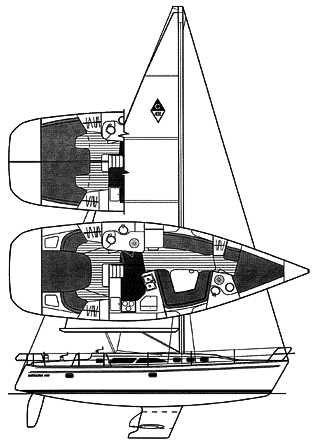 2004 Catalina Sell BoatsalesListing