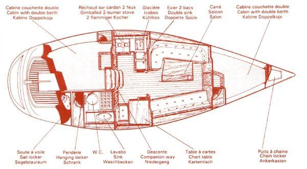 Beneteau First 305 image