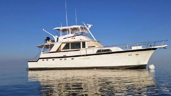 Hatteras CPMY Yachtfish