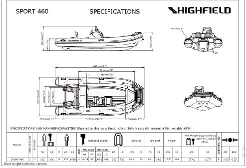 Highfield Sport 460 image