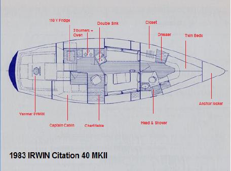 Irwin Citation 40 image