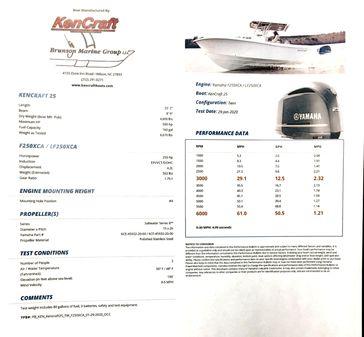 KenCraft Challenger 25 image