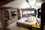 Sunseeker 28 Metre Yachtimage