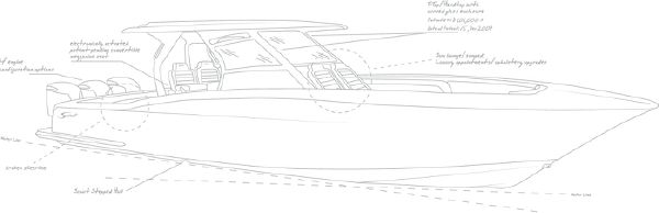 Scout 330 LXF image