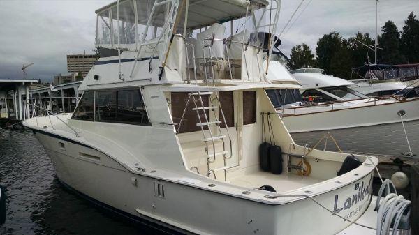 Hatteras Sportfisher Profile