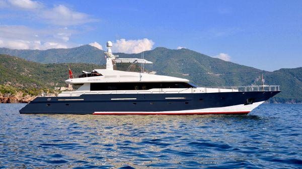 Aegean Custom