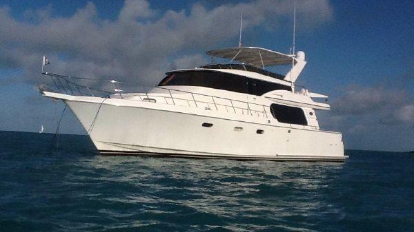 Symbol Motoryacht Raised Pilothouse 56' Time Profile