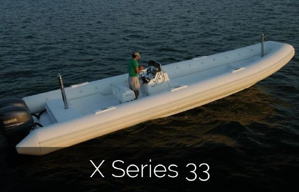 2019 Novurania X 33