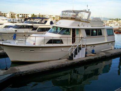 1979 Hatteras<span>Motoryacht</span>