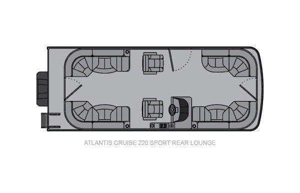 2021 Landau Atlantis 220 Cruise Sport Rear Lounge