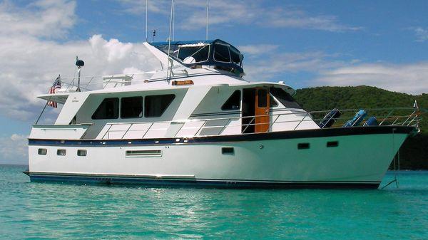 DeFever Performance Offshore Cruiser 53' DeFever starboard profile