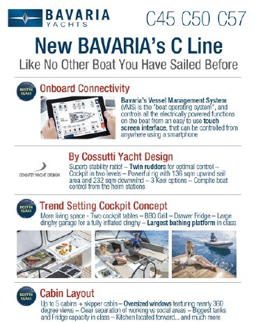 2020 Bavaria Sell Broker