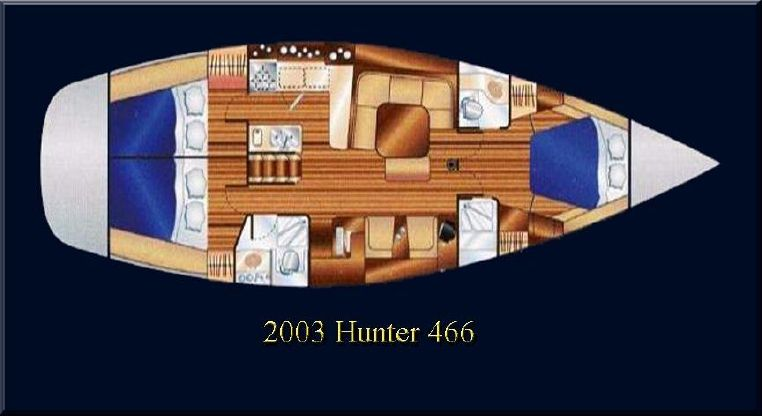 2004 Hunter Sell Purchase